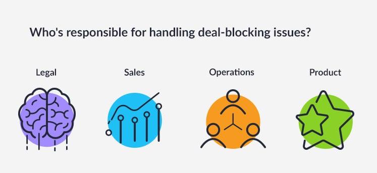 AI in forward-thinking procurement strategies-blog-InsertsAI in forward-thinking procurement strategies-blog-Insert-2