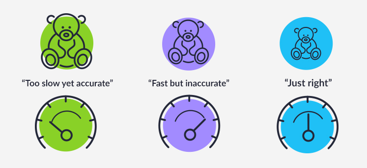 Accelerating legal negotiation with contract analytics