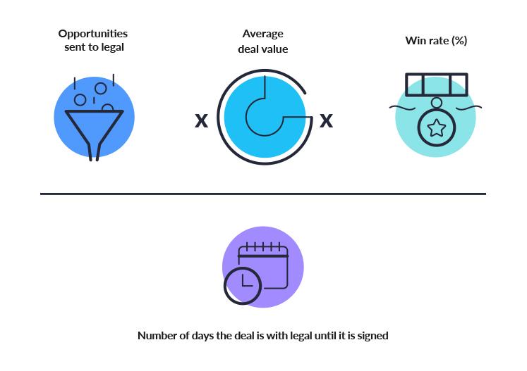 deal-velocity-eguide-blog-insert-10