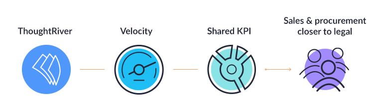 deal-velocity-eguide-blog-insert-6